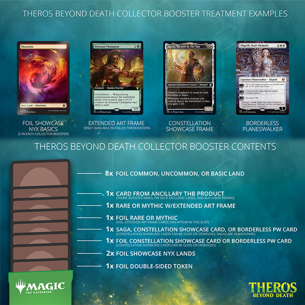 MTG Theros Beyond Death Collector Booster Pack Englisch