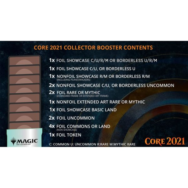MTG Core Set 2021 Collector Booster Pack Englisch